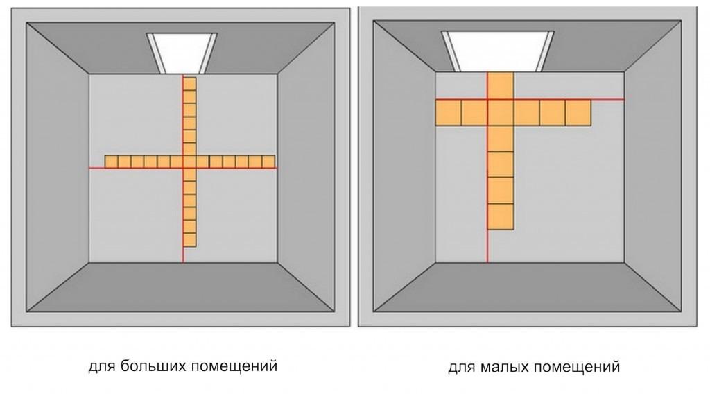 Разметка для укладки плитки на пол
