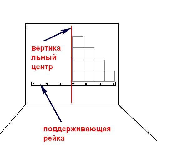 Разметка укладки плитки на стену